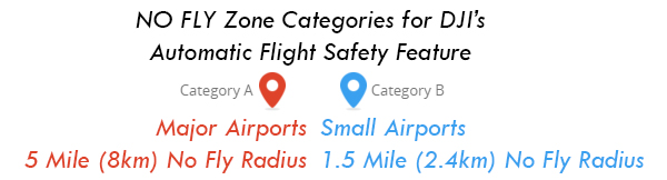 0_DJI_NOFLY_Categories